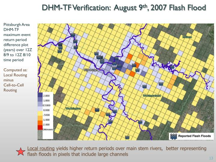 DHM-TF Verification:  August 9