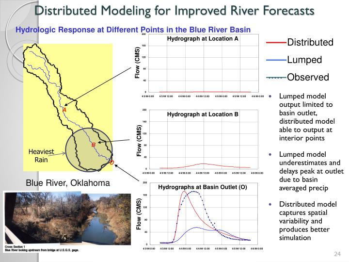 Distributed Modeling for Improved River Forecasts