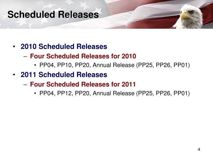 Scheduled Releases