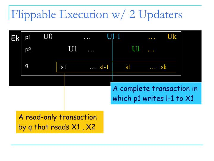 A complete transaction in which p1 writes l-1 to X1