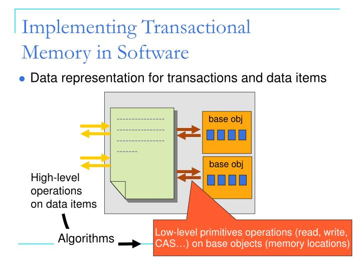Implementing transactional memory in software