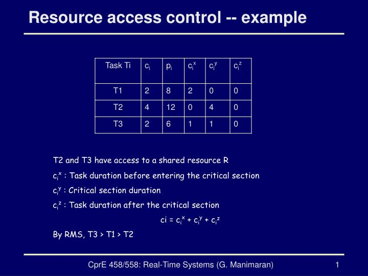Resource access control example