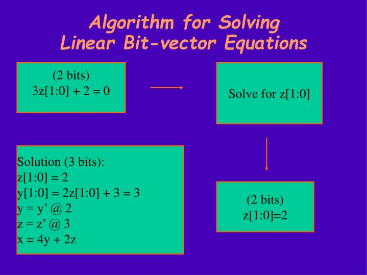 Algorithm for Solving
