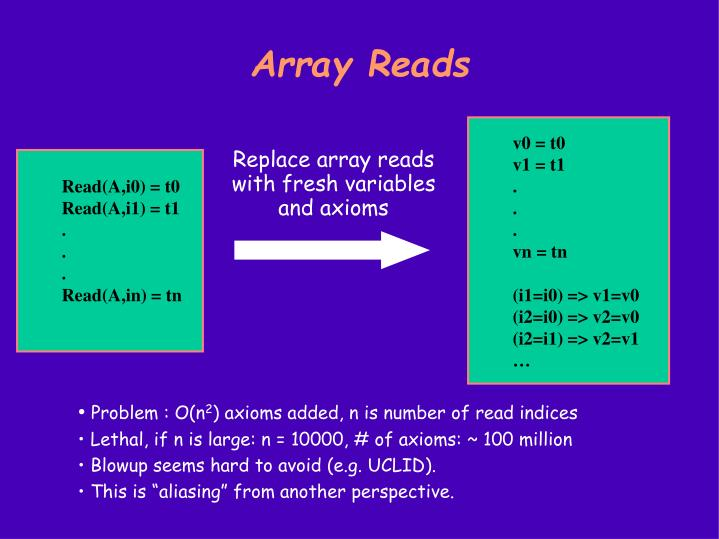 Array Reads
