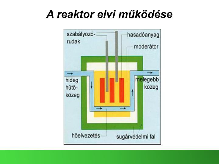 A reaktor elvi működése