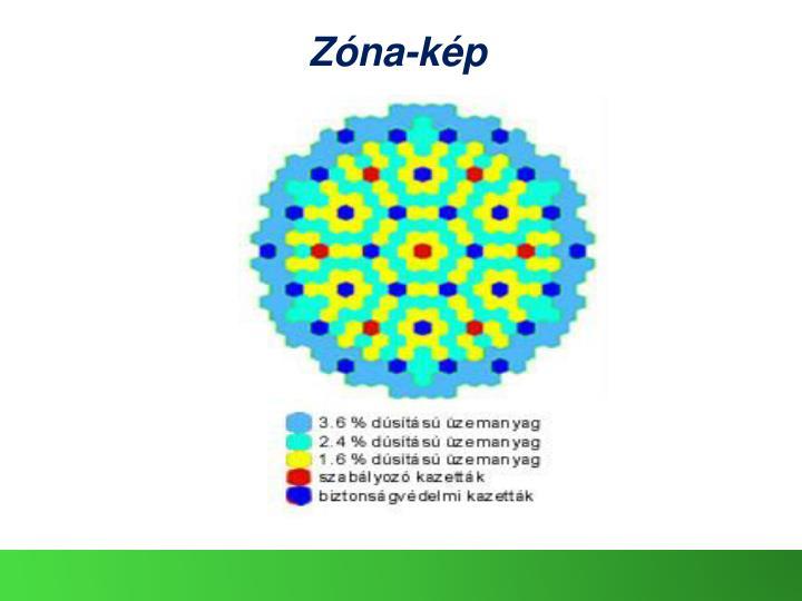 Zóna-kép