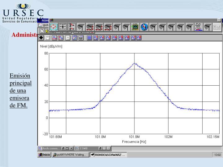 Administración y Control del Espectro Radioeléctrico