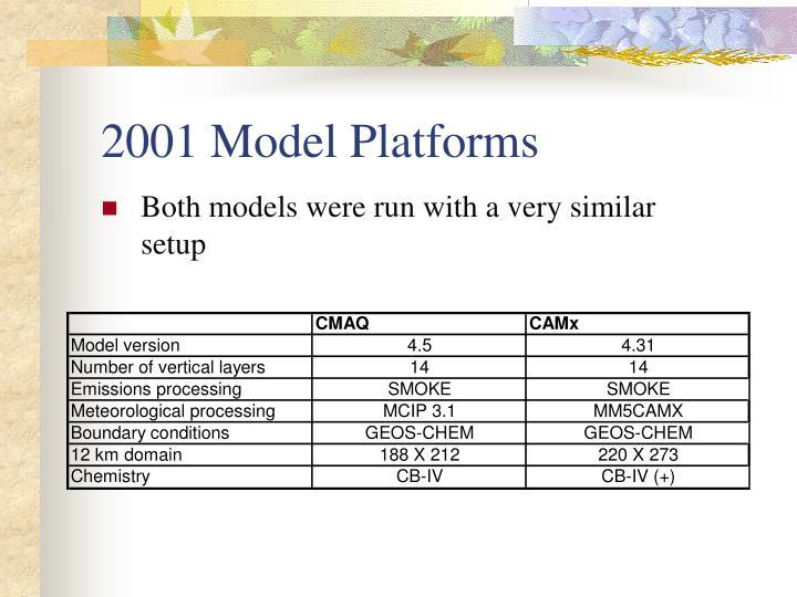 2001 Model Platforms