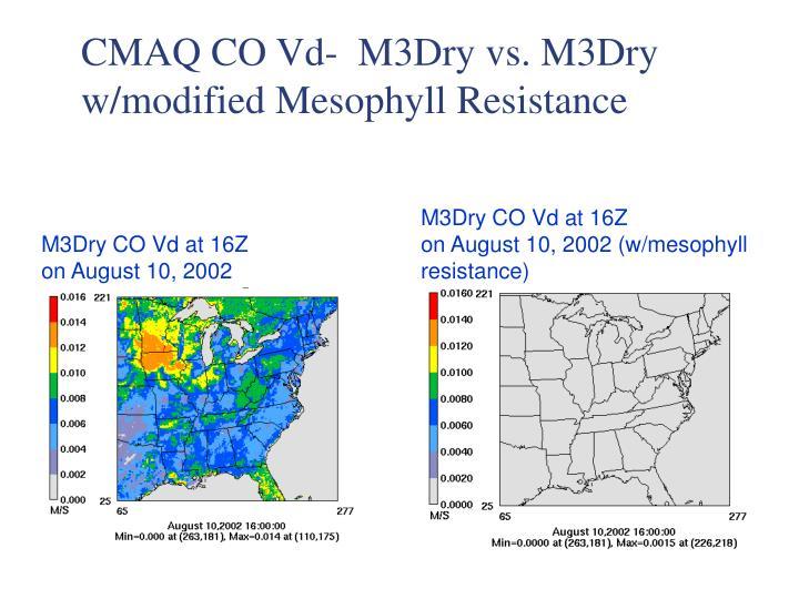 CMAQ CO Vd-  M3Dry vs. M3Dry w/modified Mesophyll Resistance