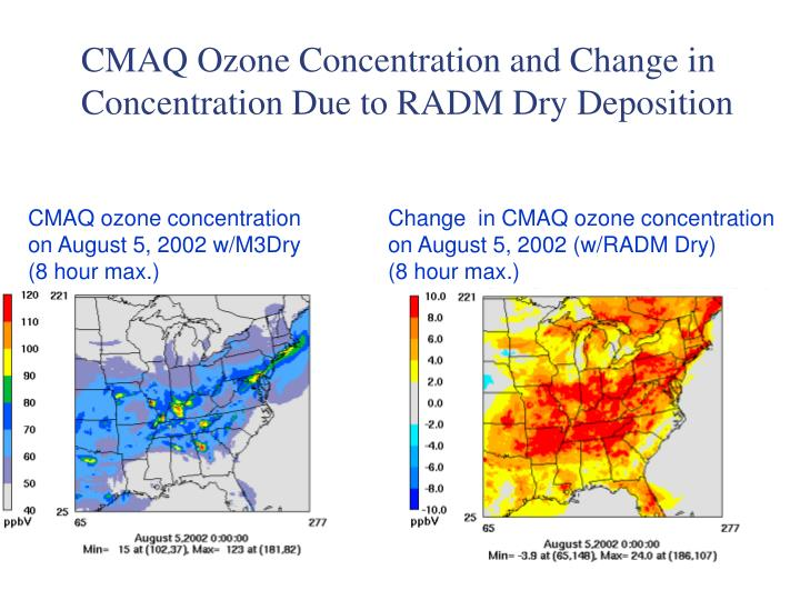 CMAQ Ozone Concentration and Change in Concentration Due to RADM Dry Deposition