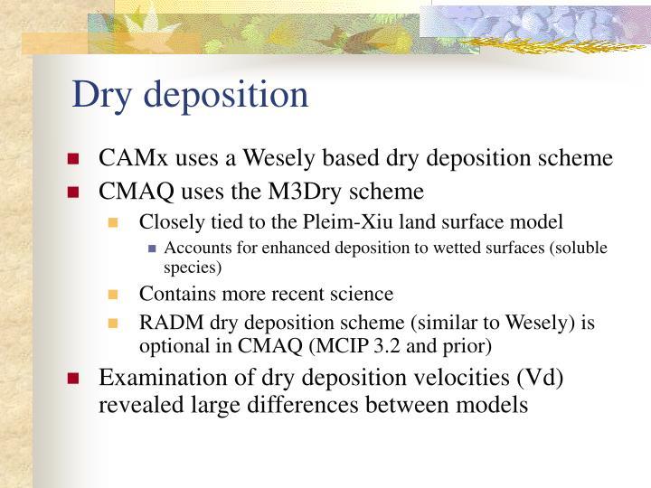 Dry deposition