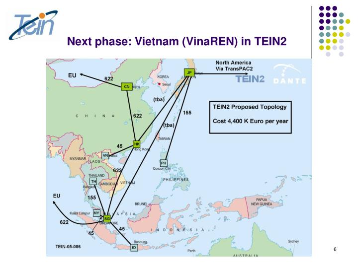 Next phase: Vietnam (VinaREN) in TEIN2