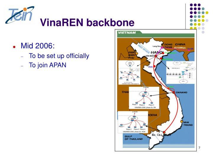 VinaREN backbone