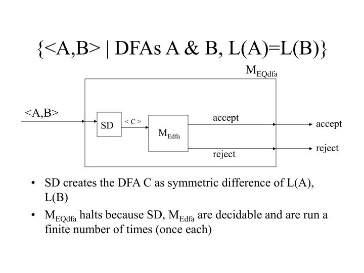 {<A,B> | DFAs A & B, L(A)=L(B)}