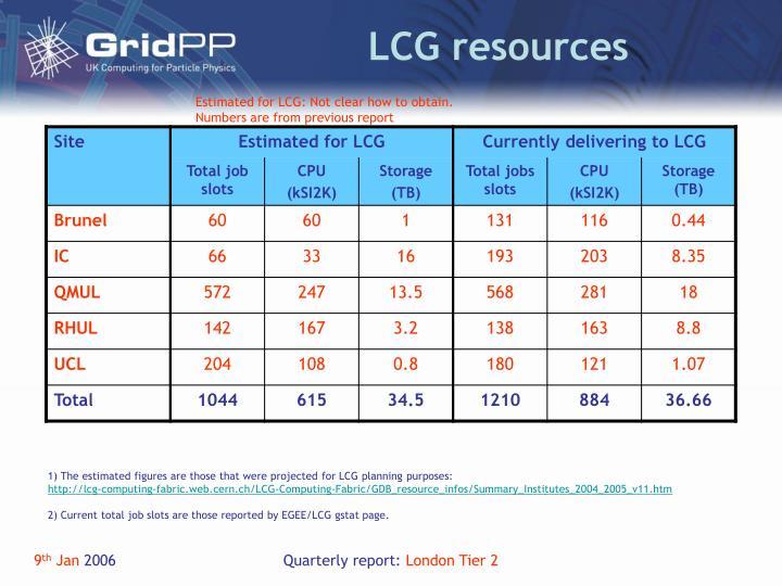 LCG resources