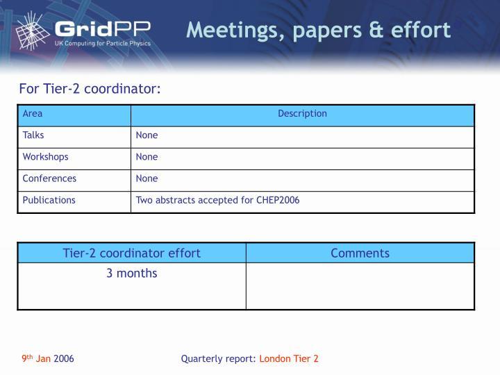 Meetings, papers & effort