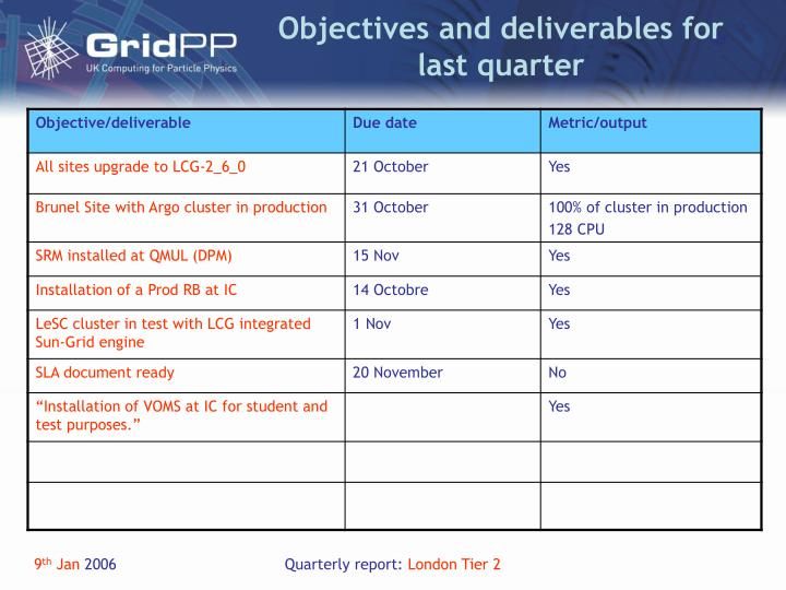 Objectives and deliverables for last quarter