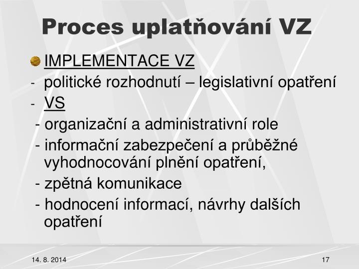 Proces uplatňování VZ