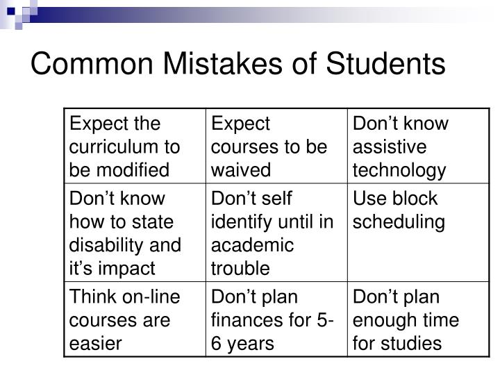Common Mistakes of Students