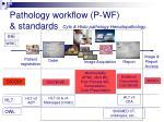 pathology workflow p wf standards