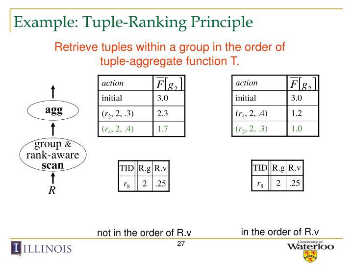 Example: Tuple-Ranking Principle