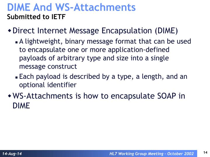 DIME And WS-Attachments
