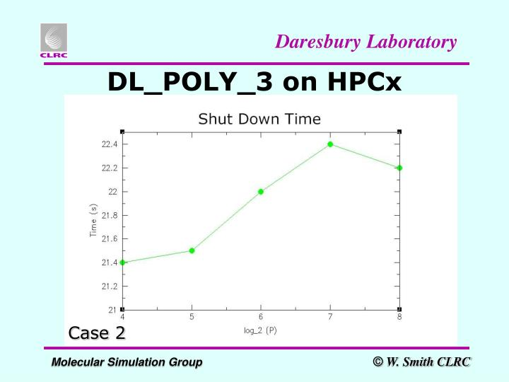 DL_POLY_3 on HPCx