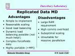 replicated data md