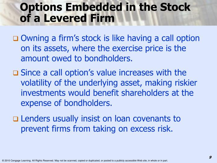 Options Embedded in the Stock of a Levered Firm