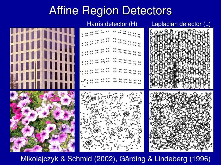 Affine Region Detectors