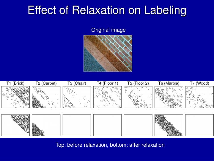 Effect of Relaxation on Labeling