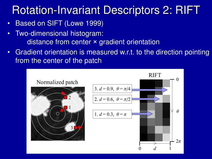 Rotation-Invariant Descriptors 2: RIFT
