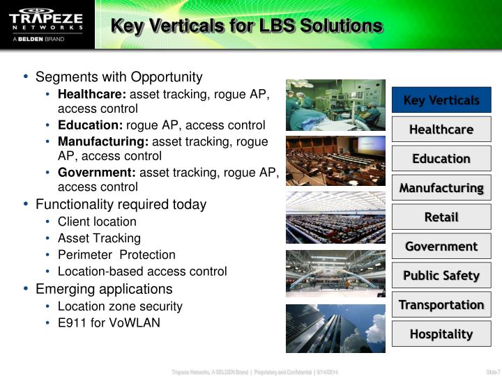 Key Verticals