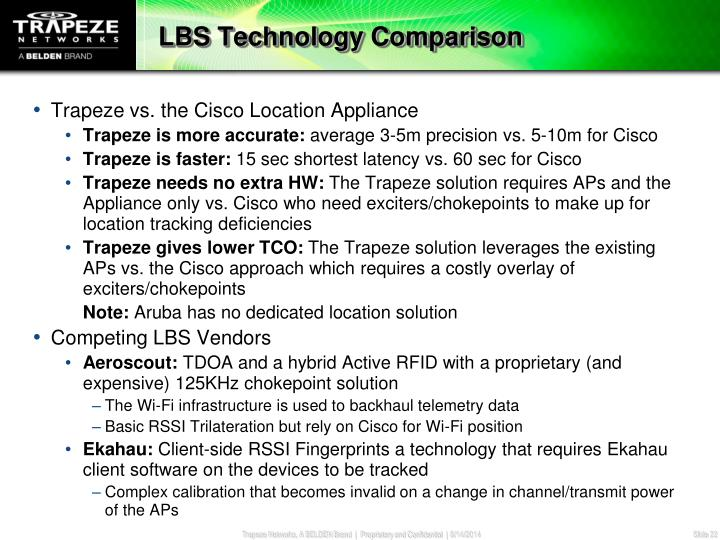 LBS Technology Comparison