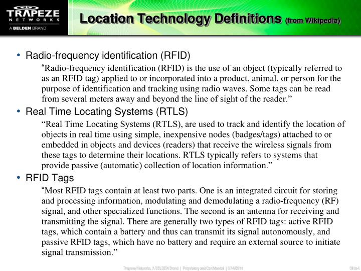 Location Technology Definitions
