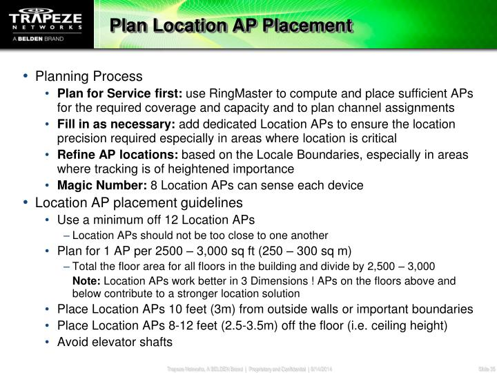 Plan Location AP Placement