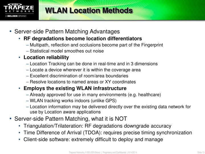 WLAN Location Methods