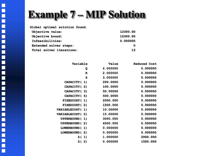 Example 7 – MIP Solution