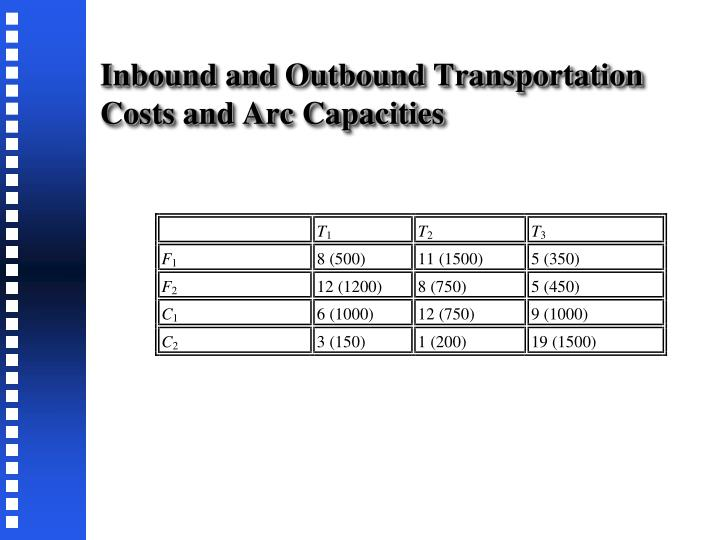 Inbound and Outbound Transportation Costs and Arc Capacities