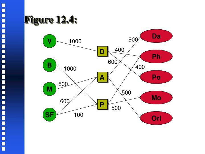 Figure 12.4: