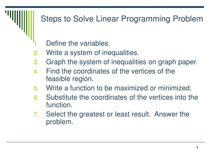 Steps to Solve Linear Programming Problem