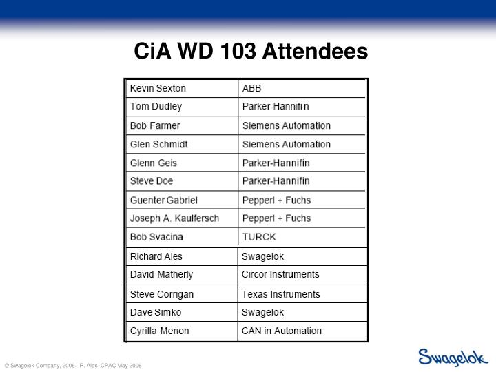 CiA WD 103 Attendees