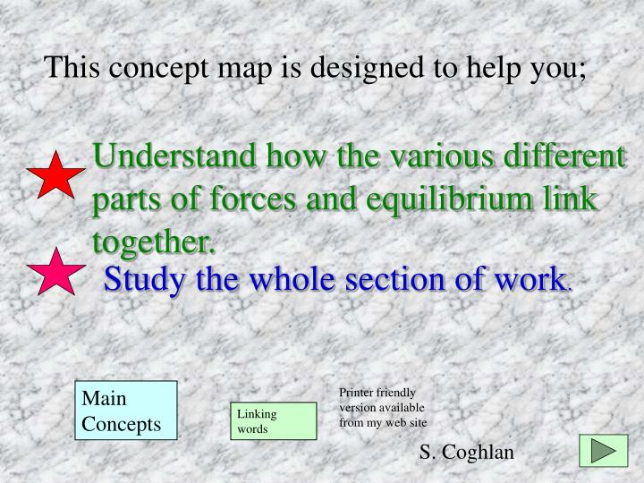 This concept map is designed to help you;