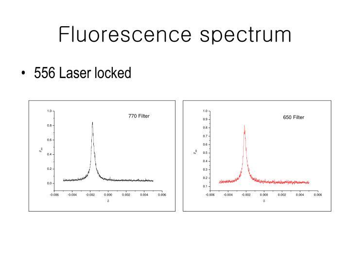 Fluorescence spectrum