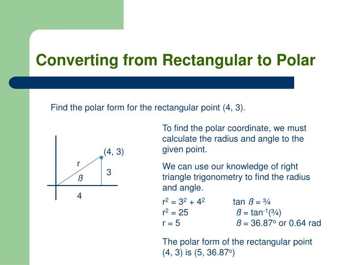 Converting from Rectangular to Polar