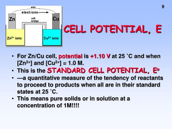 CELL POTENTIAL, E