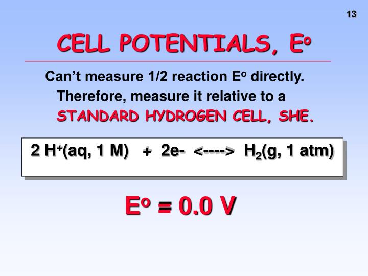 CELL POTENTIALS, E