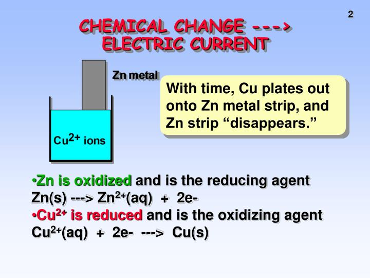 Chemical change electric current