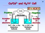 cu cu 2 and h 2 h cell