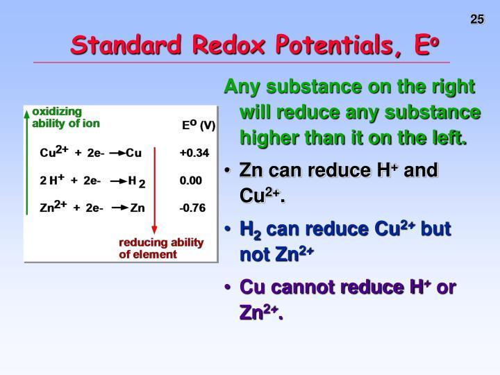 Standard Redox Potentials, E